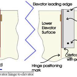 Installating Elevator Hinge