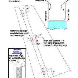 Rudder Hinge Installation