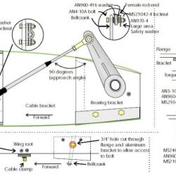Rigging of the Roll System