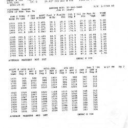 Dyno Run Results Fax Trasmittal
